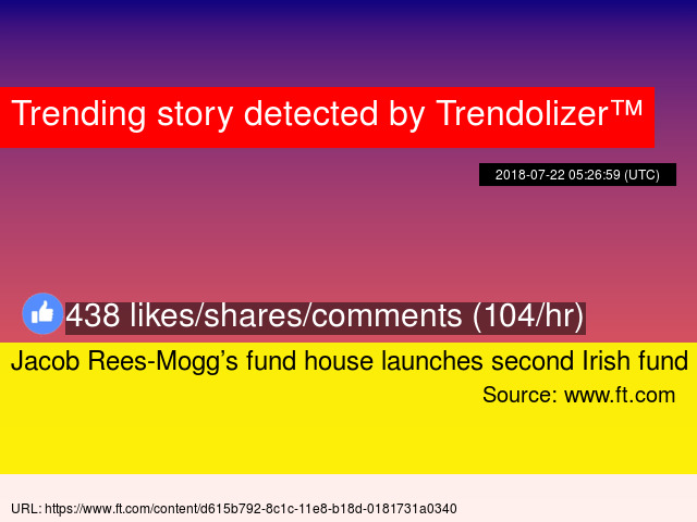 Jacob Rees-Mogg's fund house launches second Irish fund