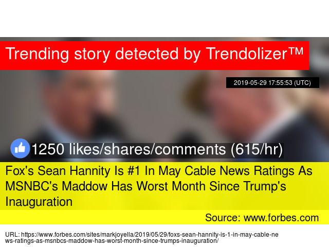 Fox's Sean Hannity Is #1 In May Cable News Ratings As MSNBC's Maddow