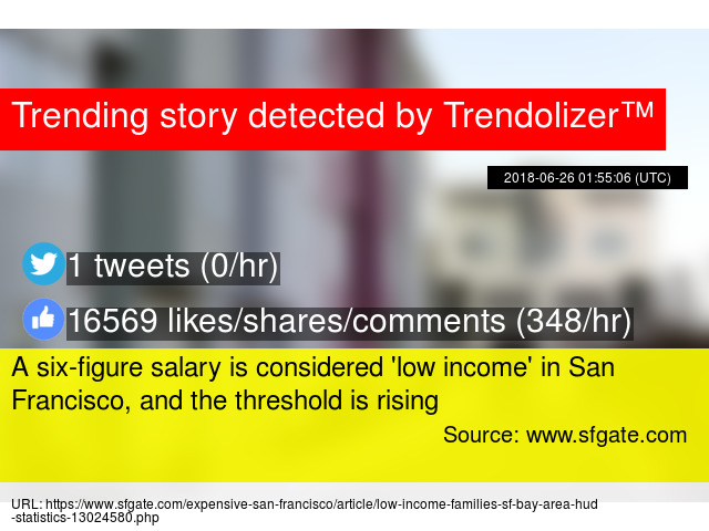 A Six Figure Salary Is Considered Low Income In San Francisco And The Threshold Is Rising